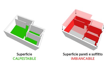 superficie-imbiancatura
